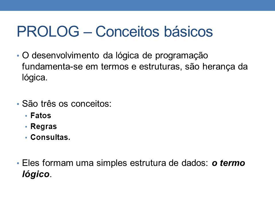 PROLOG – Conceitos básicos • O desenvolvimento da lógica de programação fundamenta-se em termos e estruturas, são herança da lógica. • São três os con