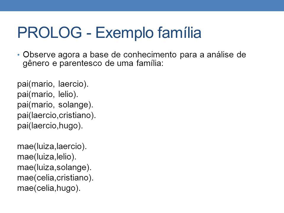 PROLOG - Exemplo família • Observe agora a base de conhecimento para a análise de gênero e parentesco de uma família: pai(mario, laercio). pai(mario,
