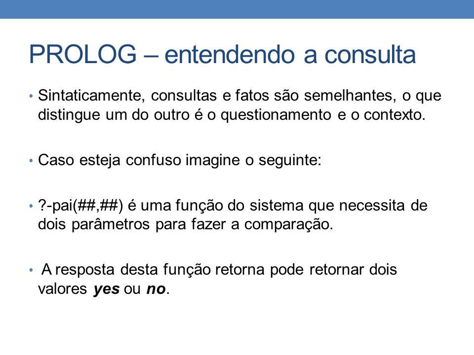 PROLOG – entendendo a consulta • Sintaticamente, consultas e fatos são semelhantes, o que distingue um do outro é o questionamento e o contexto. • Cas