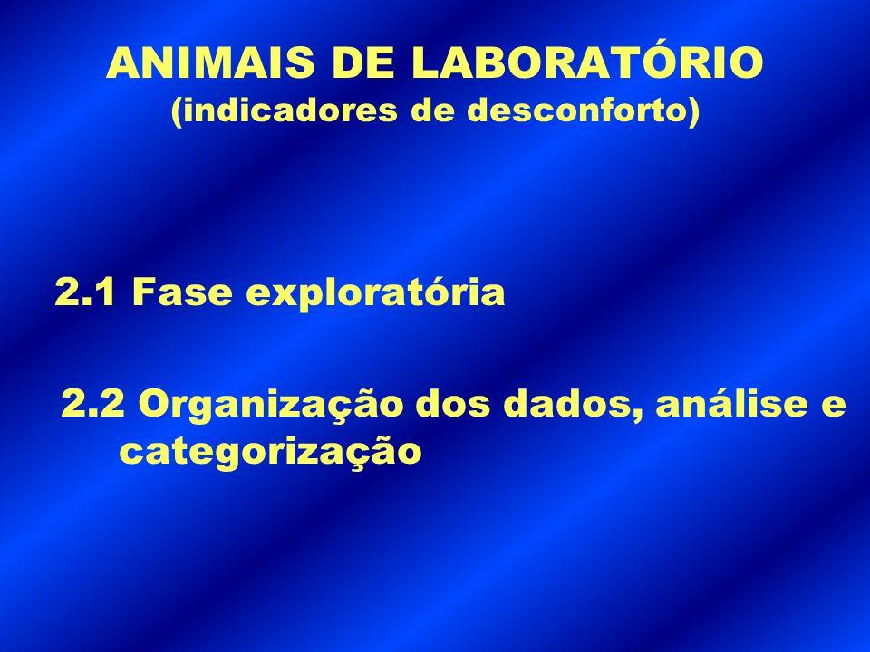 ANIMAIS DE LABORATÓRIO (indicadores de desconforto) 2.1 Fase exploratória 2.2 Organização dos dados, análise e categorização