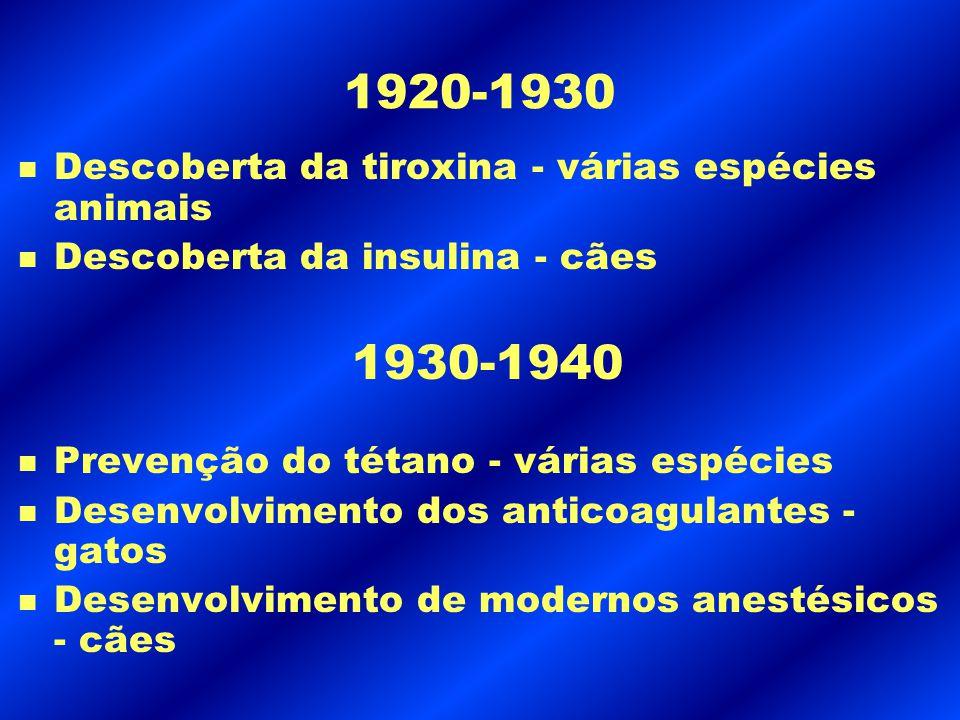 1940-1950 n Tratamento da artrite reumatóide - coelhos e macacos n Uso terapêutico dos antibióticos - várias espécies n Descoberta do fator Rh - macaco Rhesus n Prevenção da difteria - macacos n Tratamento do pertussis - cobaias e coelhos