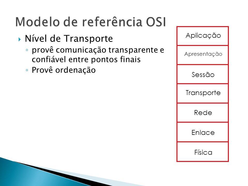 Nível de Transporte ◦ provê comunicação transparente e confiável entre pontos finais ◦ Provê ordenação Aplicação Apresentação Sessão Transporte Rede Enlace Física