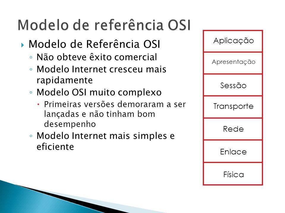  Modelo de Referência OSI ◦ Não obteve êxito comercial ◦ Modelo Internet cresceu mais rapidamente ◦ Modelo OSI muito complexo  Primeiras versões demoraram a ser lançadas e não tinham bom desempenho ◦ Modelo Internet mais simples e eficiente Aplicação Apresentação Sessão Transporte Rede Enlace Física