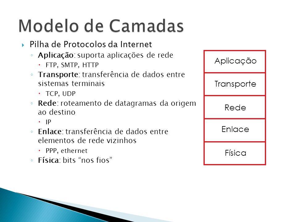  Pilha de Protocolos da Internet ◦ Aplicação: suporta aplicações de rede  FTP, SMTP, HTTP ◦ Transporte: transferência de dados entre sistemas terminais  TCP, UDP ◦ Rede: roteamento de datagramas da origem ao destino  IP ◦ Enlace: transferência de dados entre elementos de rede vizinhos  PPP, ethernet ◦ Física: bits nos fios Aplicação Transporte Rede Enlace Física