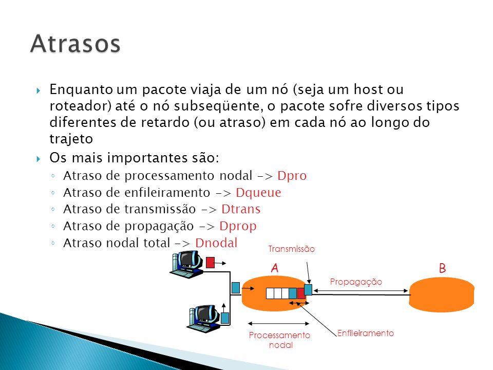  Enquanto um pacote viaja de um nó (seja um host ou roteador) até o nó subseqüente, o pacote sofre diversos tipos diferentes de retardo (ou atraso) em cada nó ao longo do trajeto  Os mais importantes são: ◦ Atraso de processamento nodal -> Dpro ◦ Atraso de enfileiramento -> Dqueue ◦ Atraso de transmissão -> Dtrans ◦ Atraso de propagação -> Dprop ◦ Atraso nodal total -> Dnodal AB Transmissão Enfileiramento Processamento nodal Propagação