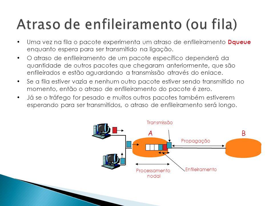 AB Transmissão Enfileiramento Processamento nodal Propagação •Uma vez na fila o pacote experimenta um atraso de enfileiramento Dqueue enquanto espera para ser transmitido na ligação.