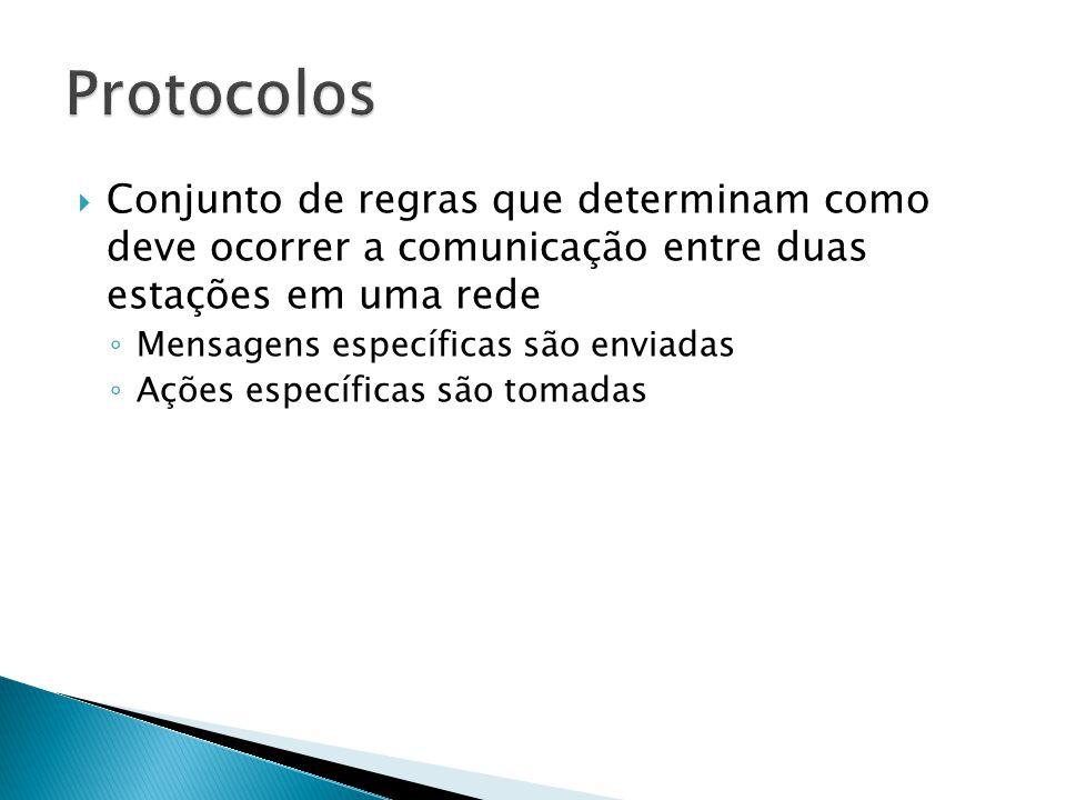  Em redes de computadores Pedido de conexão Resposta positiva GET: http://www.inf.unisinos.br tempo Protocolos definem formato, ordem de mensagens enviadas e recebidas entre entidades de rede e ações tomadas ao enviar ou receber uma mensagem.