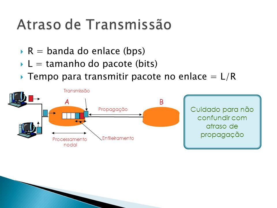  R = banda do enlace (bps)  L = tamanho do pacote (bits)  Tempo para transmitir pacote no enlace = L/R Cuidado para não confundir com atraso de propagação AB Transmissão Enfileiramento Processamento nodal Propagação