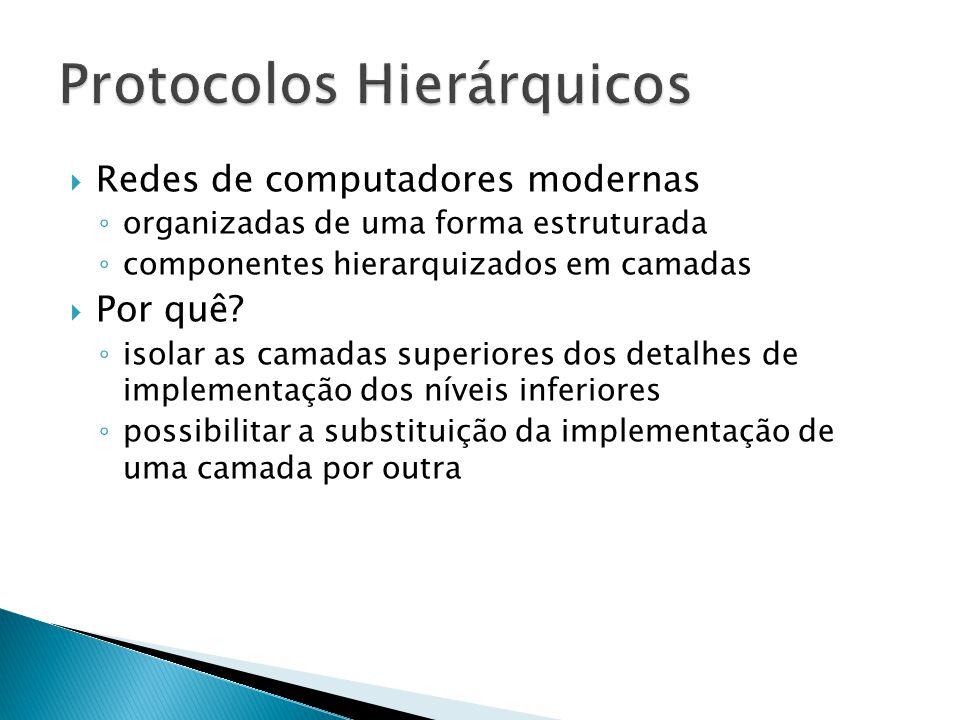  Redes de computadores modernas ◦ organizadas de uma forma estruturada ◦ componentes hierarquizados em camadas  Por quê.