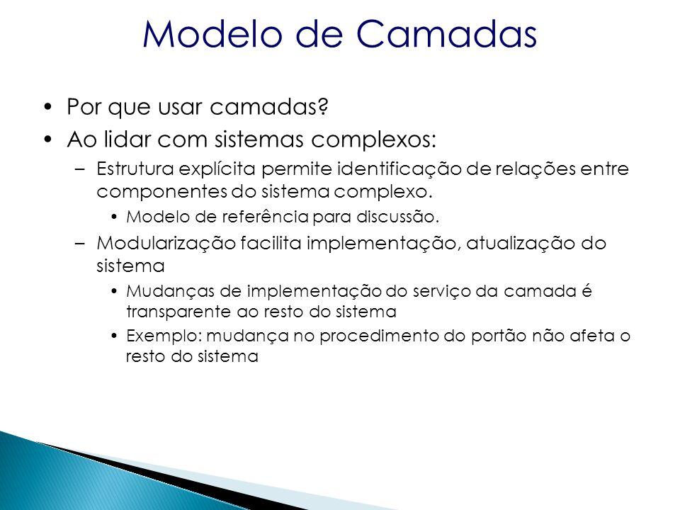 Modelo de Camadas •Por que usar camadas.