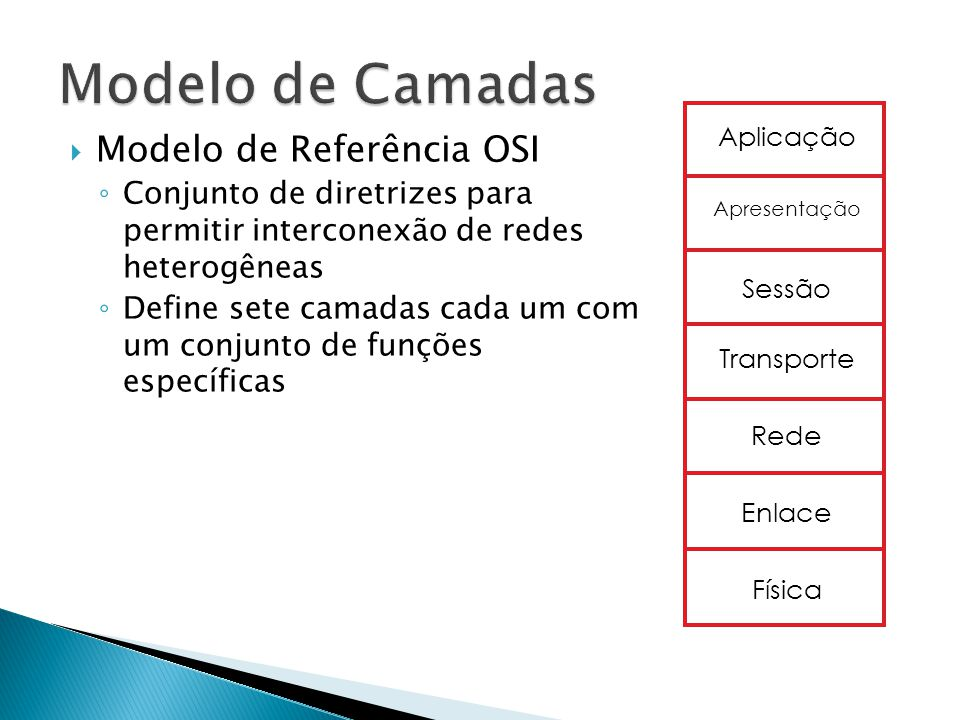  Modelo de Referência OSI ◦ Conjunto de diretrizes para permitir interconexão de redes heterogêneas ◦ Define sete camadas cada um com um conjunto de funções específicas Aplicação Apresentação Sessão Transporte Rede Enlace Física