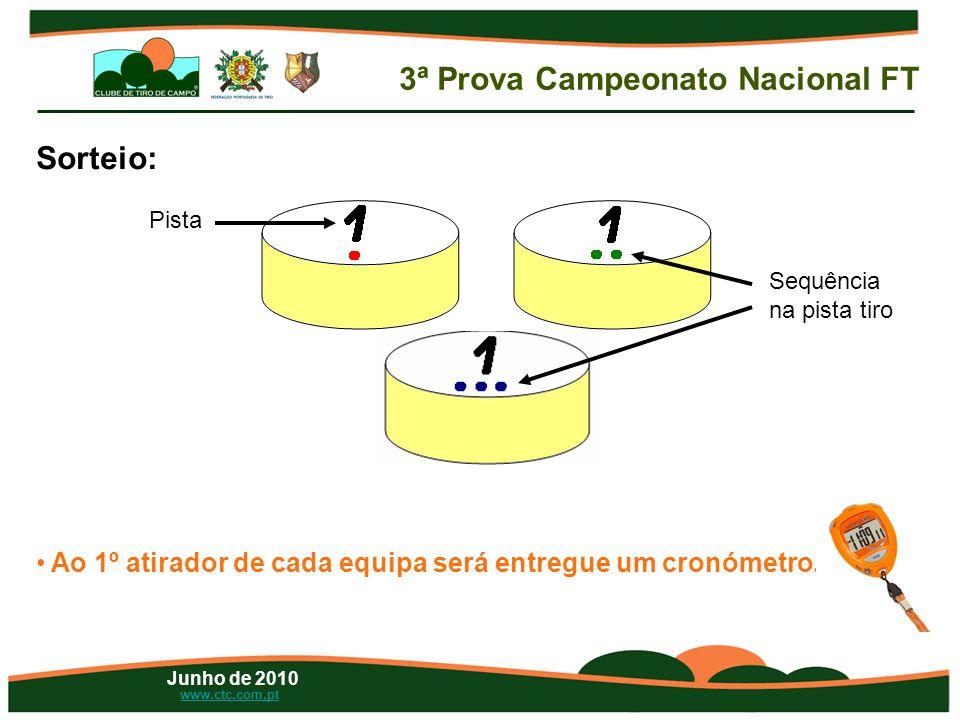 Junho de 2010 www.ctc.com.pt Sorteio: Pista Sequência na pista tiro • Ao 1º atirador de cada equipa será entregue um cronómetro.