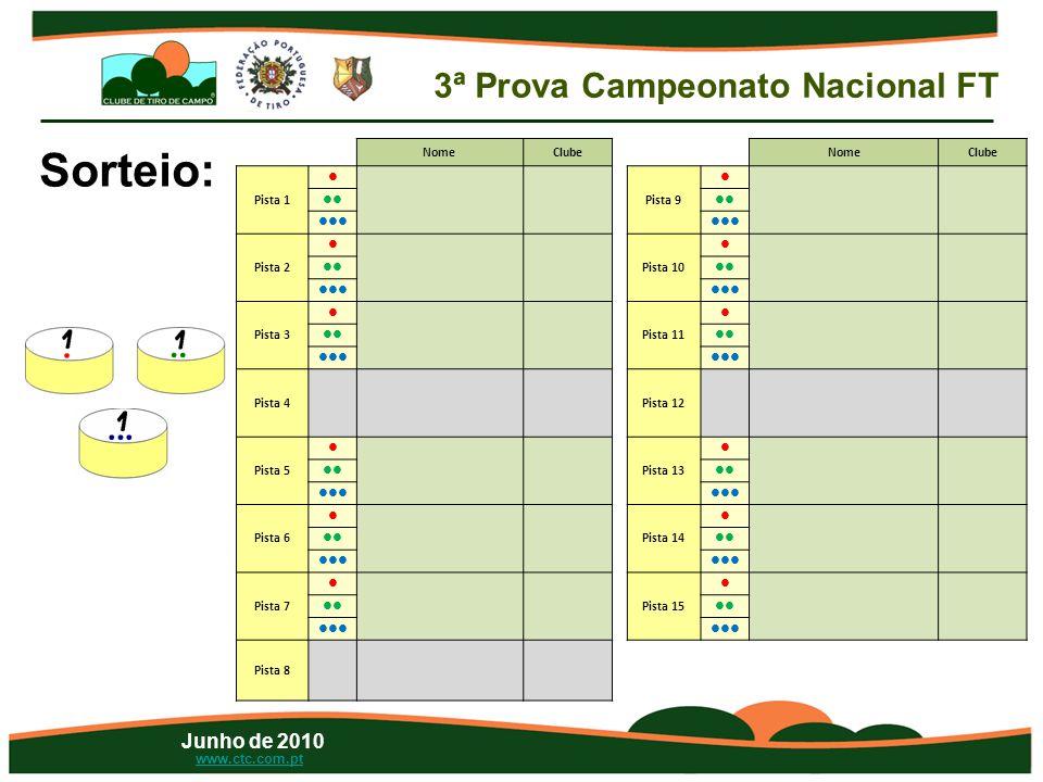 Junho de 2010 www.ctc.com.pt 3ª Prova Campeonato Nacional FT NomeClube NomeClube Pista 1  Pista 9    Pista 2  Pista 10    Pista 3  Pista 11    Pista 4  Pista 12      Pista 5  Pista 13    Pista 6  Pista 14    Pista 7  Pista 15    Pista 8    Sorteio: