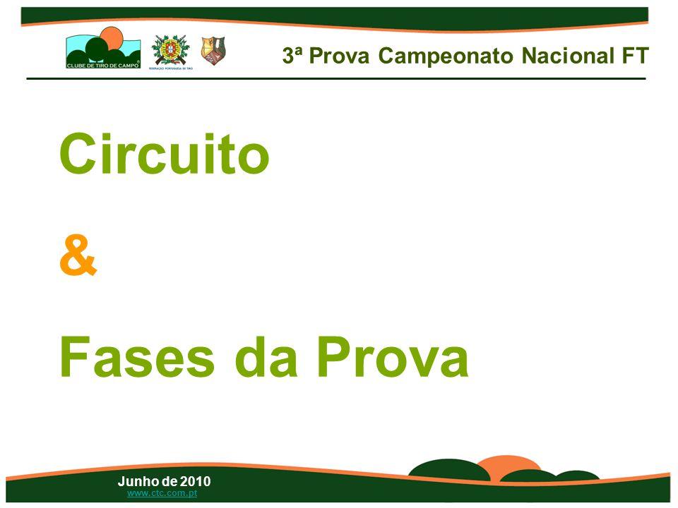 Junho de 2010 www.ctc.com.pt Circuito & Fases da Prova 3ª Prova Campeonato Nacional FT