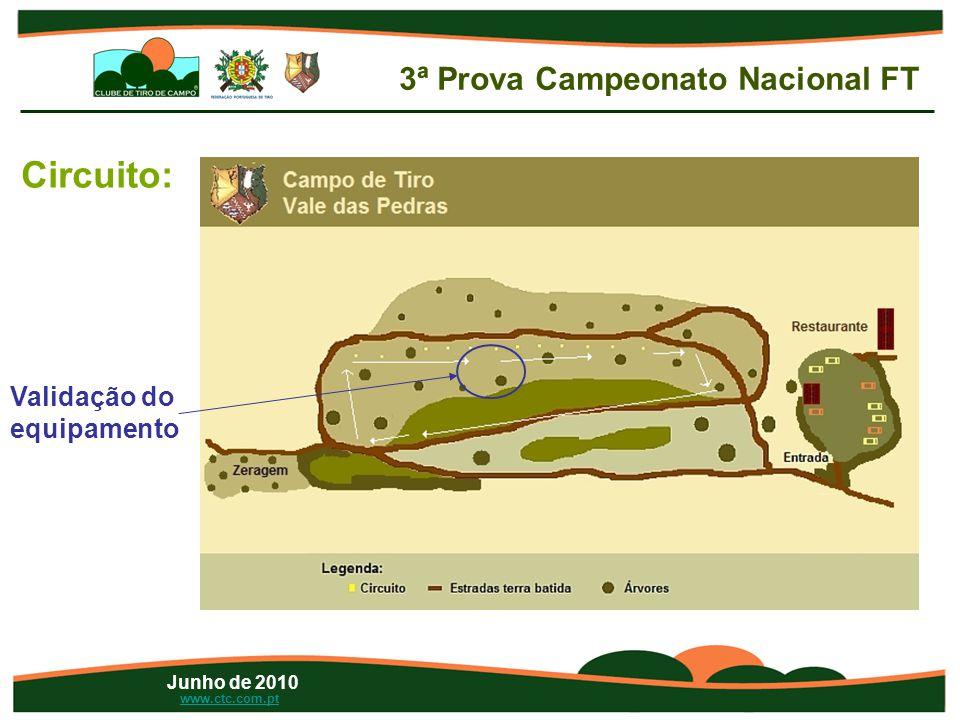 www.ctc.com.pt Circuito: Junho de 2010 3ª Prova Campeonato Nacional FT Validação do equipamento