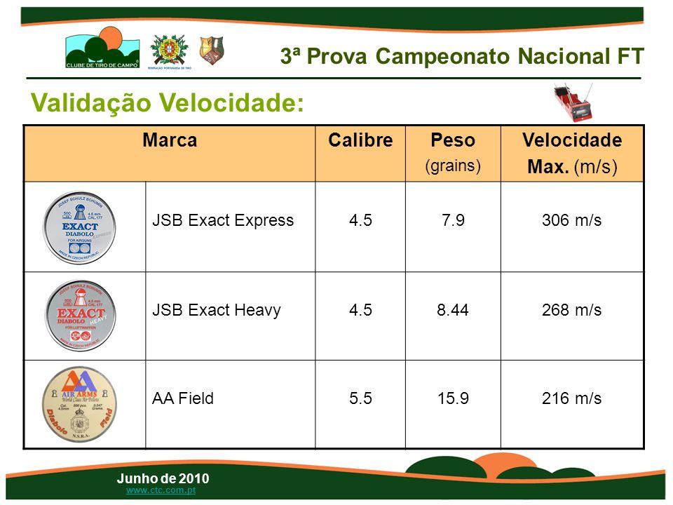 Junho de 2010 www.ctc.com.pt 3ª Prova Campeonato Nacional FT MarcaCalibrePeso (grains) Velocidade Max.