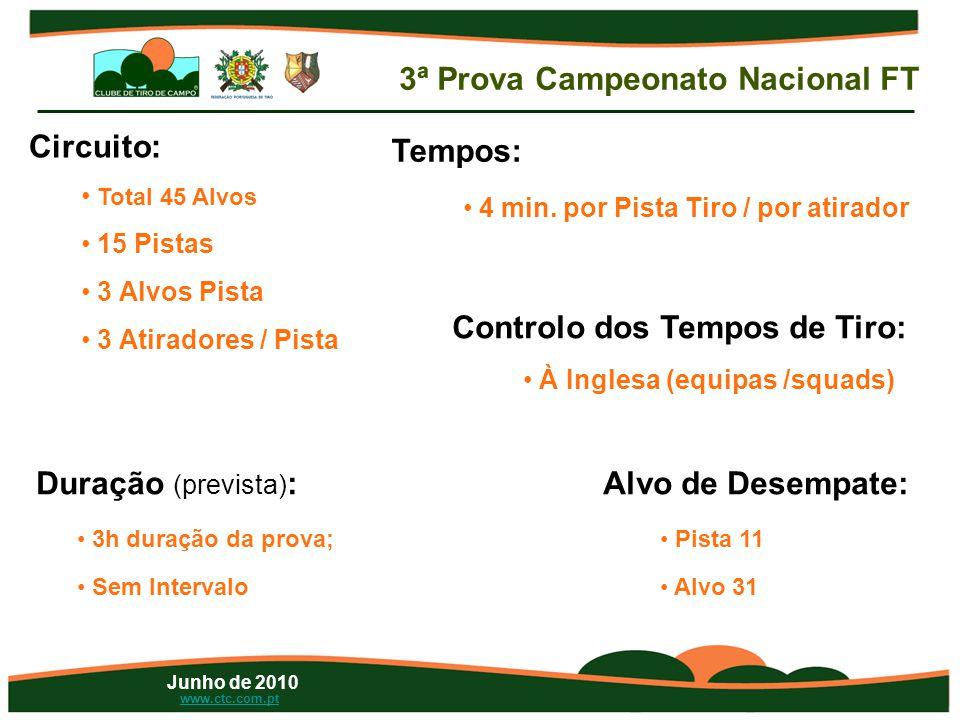 Junho de 2010 www.ctc.com.pt Circuito: • Total 45 Alvos • 15 Pistas • 3 Alvos Pista • 3 Atiradores / Pista • 4 min.