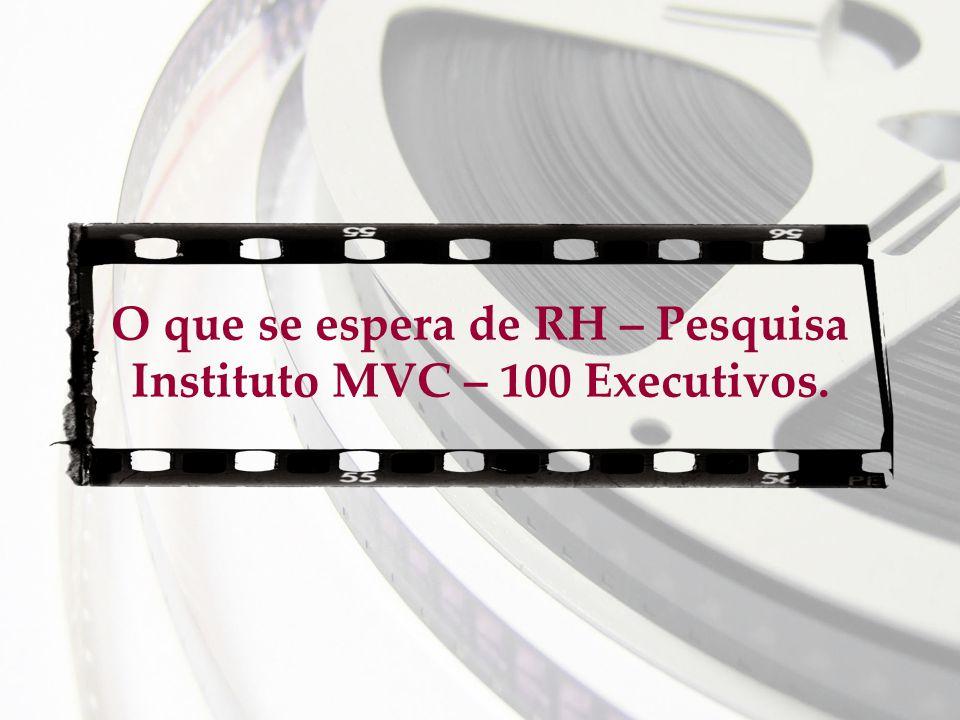 O que se espera de RH – Pesquisa Instituto MVC – 100 Executivos.