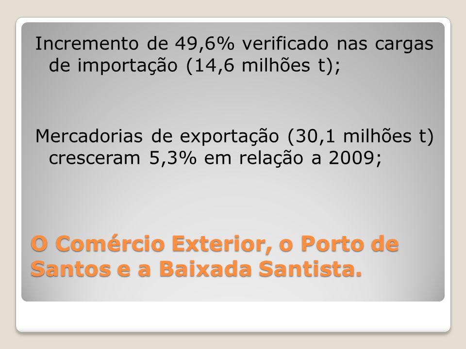 O Comércio Exterior, o Porto de Santos e a Baixada Santista. Incremento de 49,6% verificado nas cargas de importação (14,6 milhões t); Mercadorias de