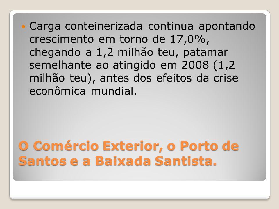 O Comércio Exterior, o Porto de Santos e a Baixada Santista.  Carga conteinerizada continua apontando crescimento em torno de 17,0%, chegando a 1,2 m