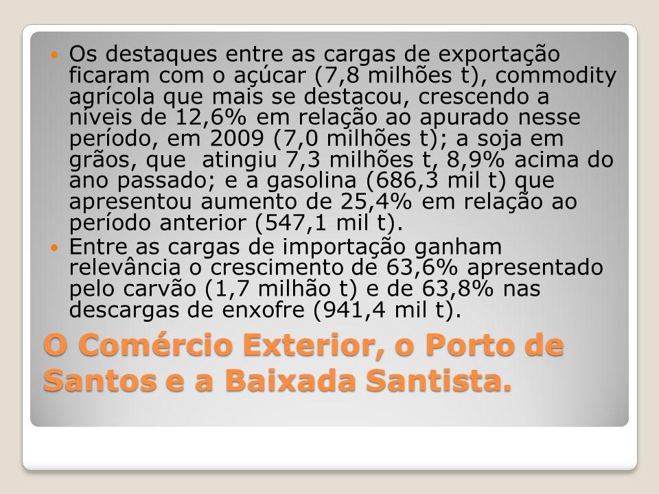 O Comércio Exterior, o Porto de Santos e a Baixada Santista.  Os destaques entre as cargas de exportação ficaram com o açúcar (7,8 milhões t), commod