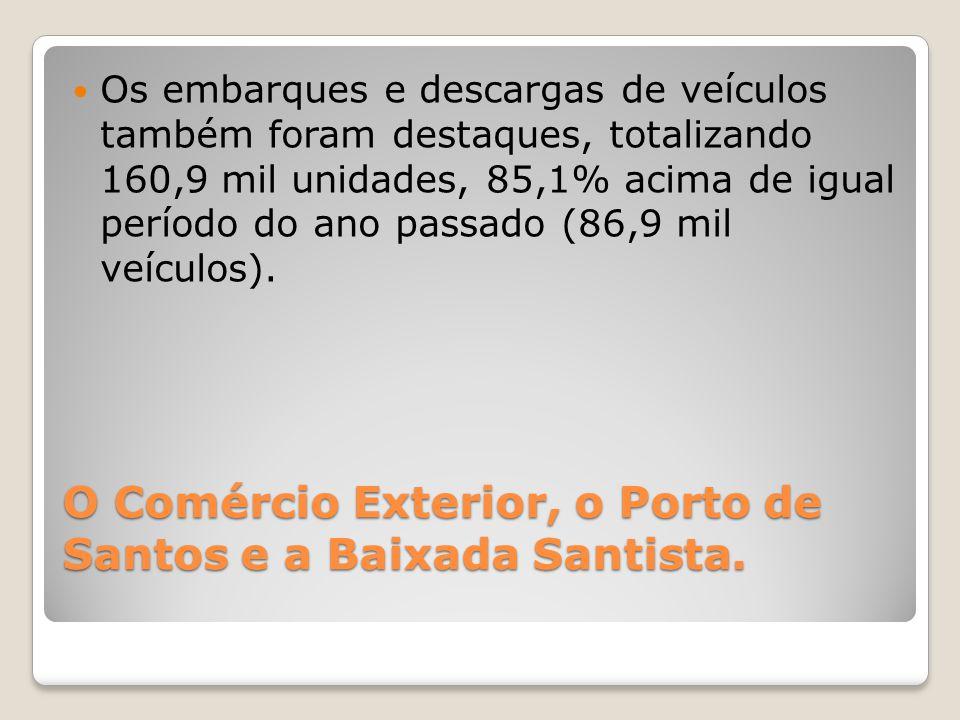 O Comércio Exterior, o Porto de Santos e a Baixada Santista.  Os embarques e descargas de veículos também foram destaques, totalizando 160,9 mil unid