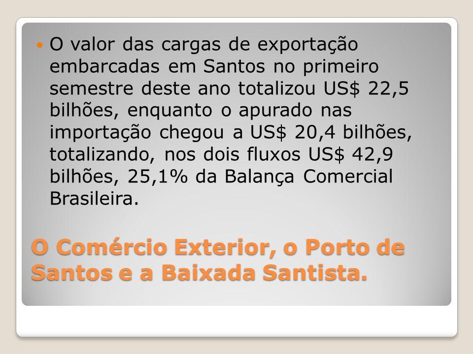 O Comércio Exterior, o Porto de Santos e a Baixada Santista.  O valor das cargas de exportação embarcadas em Santos no primeiro semestre deste ano to