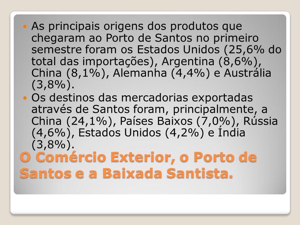 O Comércio Exterior, o Porto de Santos e a Baixada Santista.  As principais origens dos produtos que chegaram ao Porto de Santos no primeiro semestre