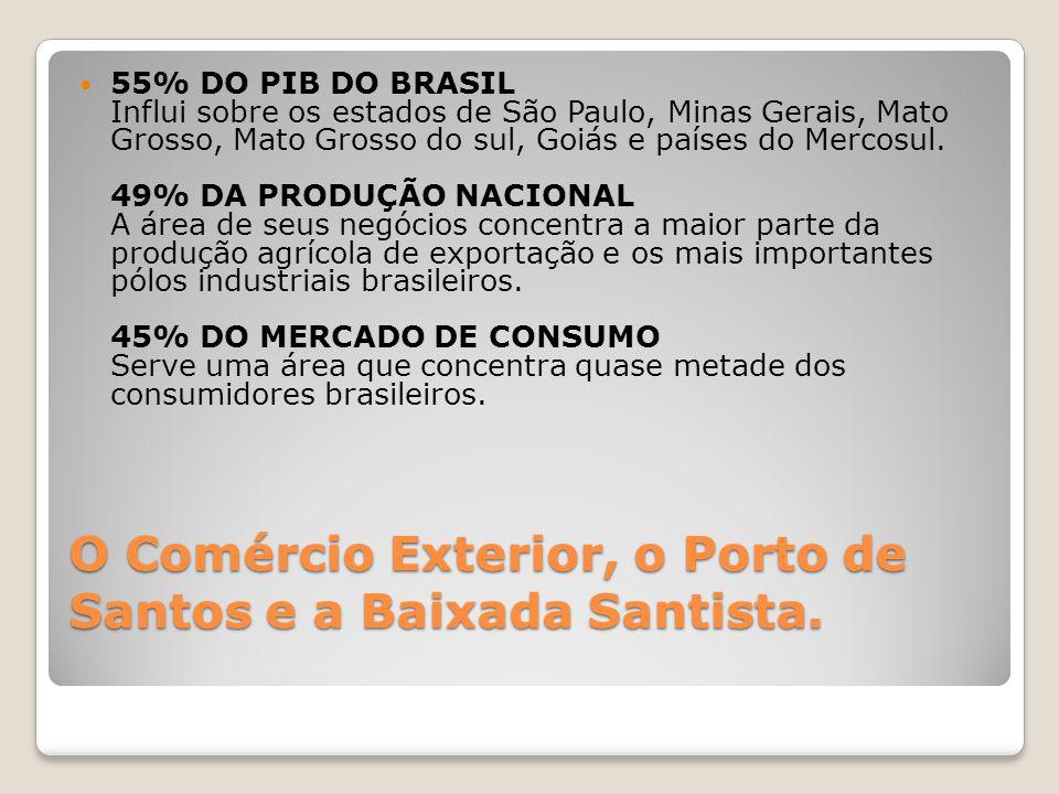 O Comércio Exterior, o Porto de Santos e a Baixada Santista.  55% DO PIB DO BRASIL Influi sobre os estados de São Paulo, Minas Gerais, Mato Grosso, M
