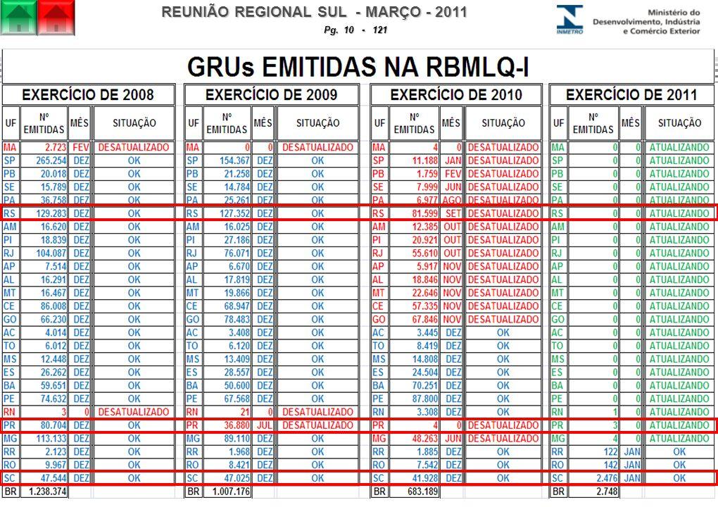 REUNIÃO REGIONAL SUL - MARÇO - 2011 Pg. 10 - 121