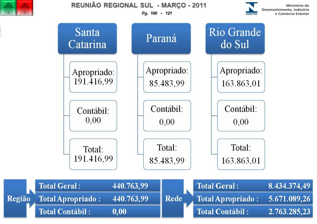 REUNIÃO REGIONAL SUL - MARÇO - 2011 Pg. 100 - 121