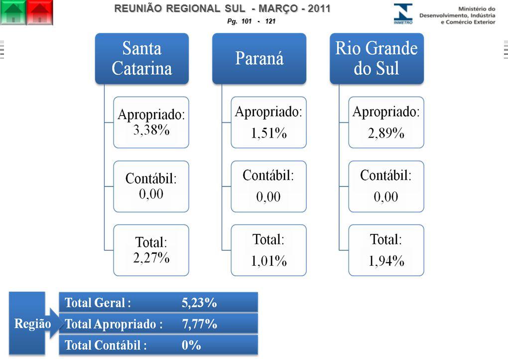 REUNIÃO REGIONAL SUL - MARÇO - 2011 Pg. 101 - 121