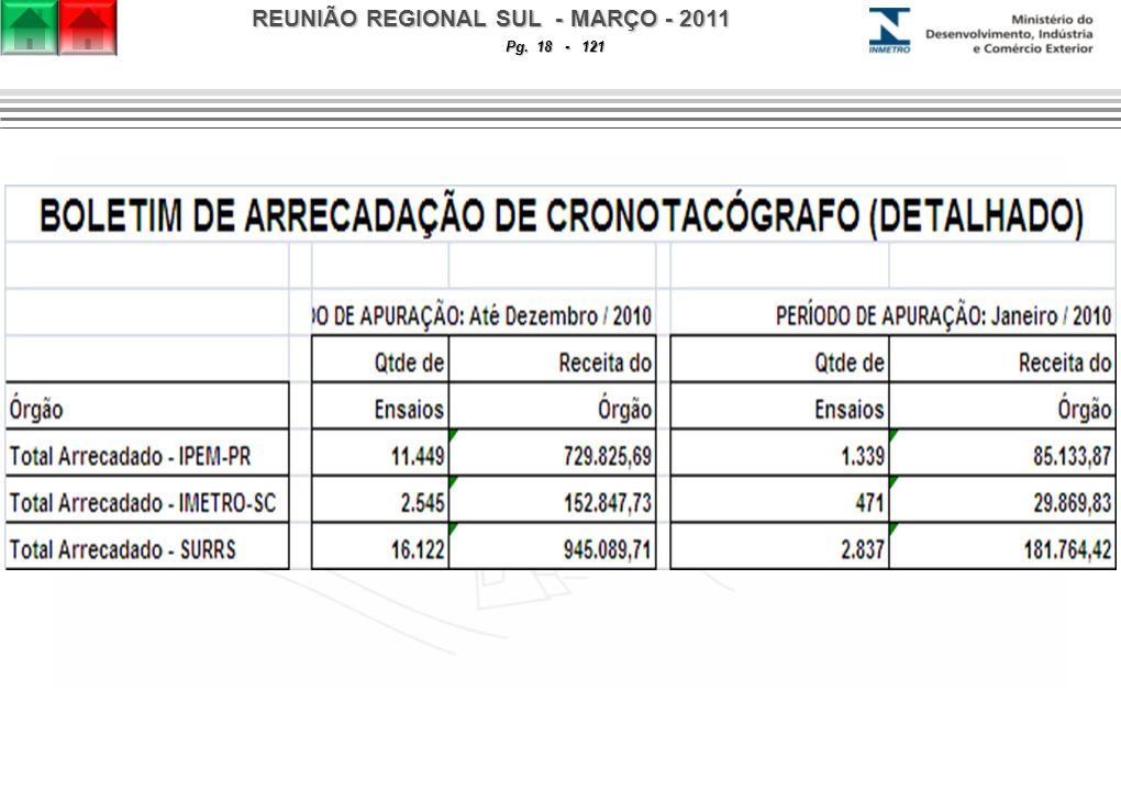 REUNIÃO REGIONAL SUL - MARÇO - 2011 Pg. 18 - 121