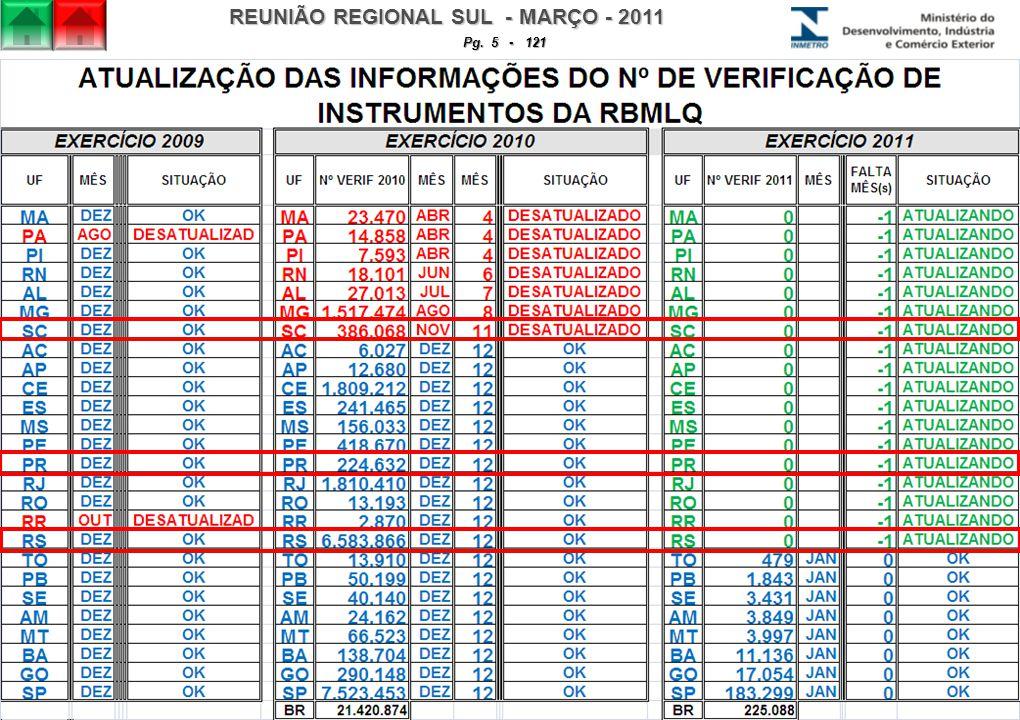 REUNIÃO REGIONAL SUL - MARÇO - 2011 Pg. 5 - 121