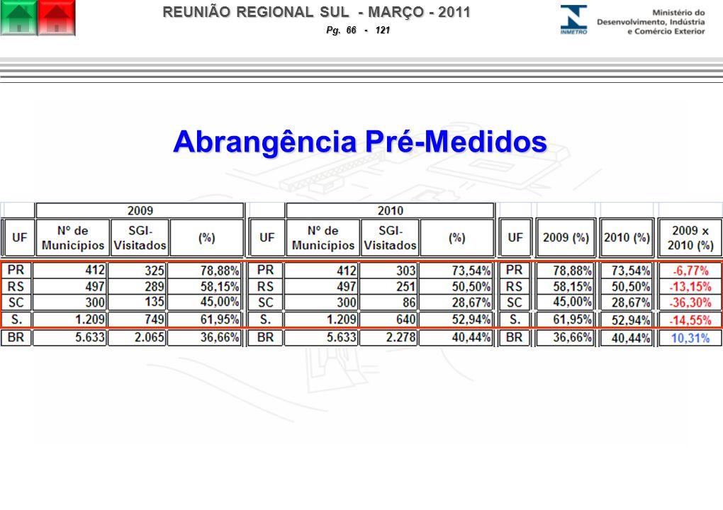 REUNIÃO REGIONAL SUL - MARÇO - 2011 Pg. 66 - 121 Abrangência Pré-Medidos