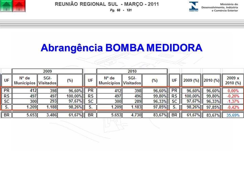 REUNIÃO REGIONAL SUL - MARÇO - 2011 Pg. 68 - 121 Abrangência BOMBA MEDIDORA