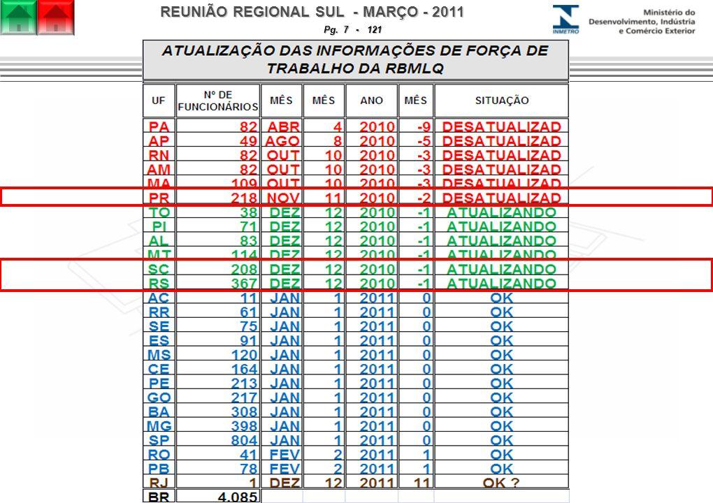 REUNIÃO REGIONAL SUL - MARÇO - 2011 Pg. 7 - 121