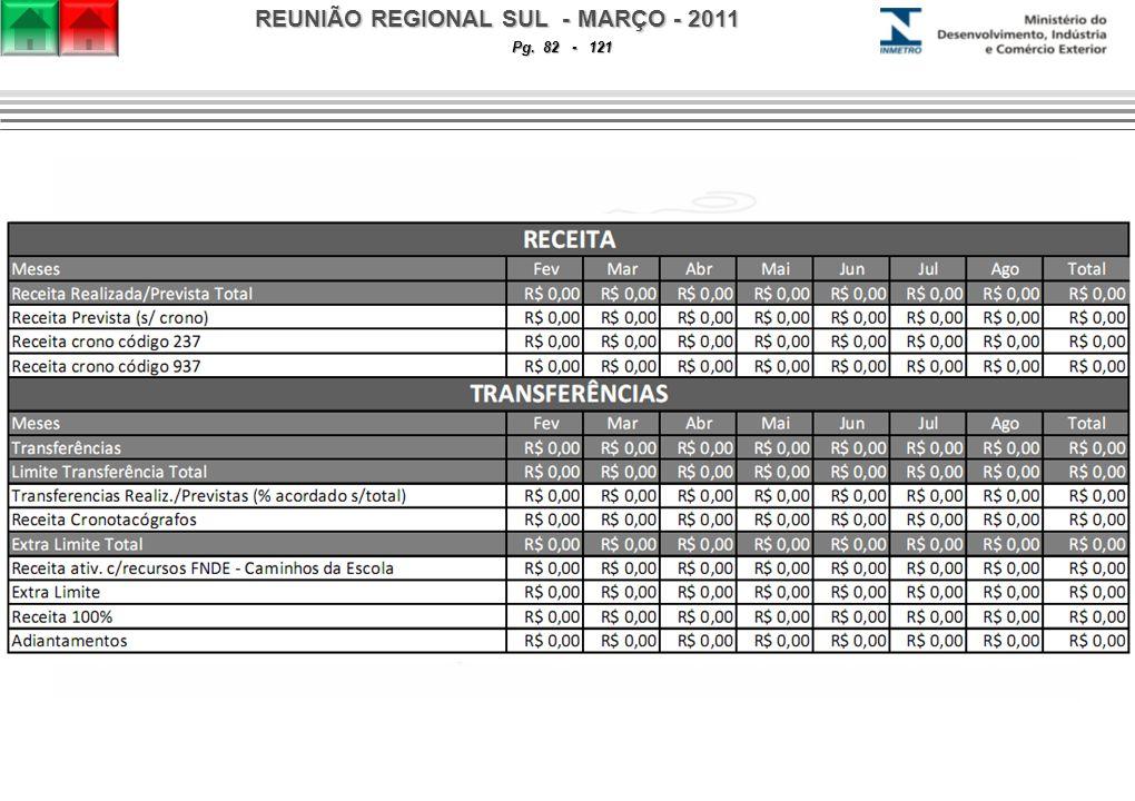 REUNIÃO REGIONAL SUL - MARÇO - 2011 Pg. 82 - 121