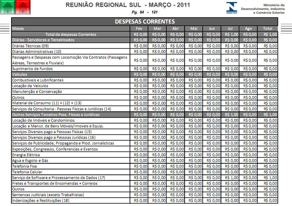REUNIÃO REGIONAL SUL - MARÇO - 2011 Pg. 84 - 121