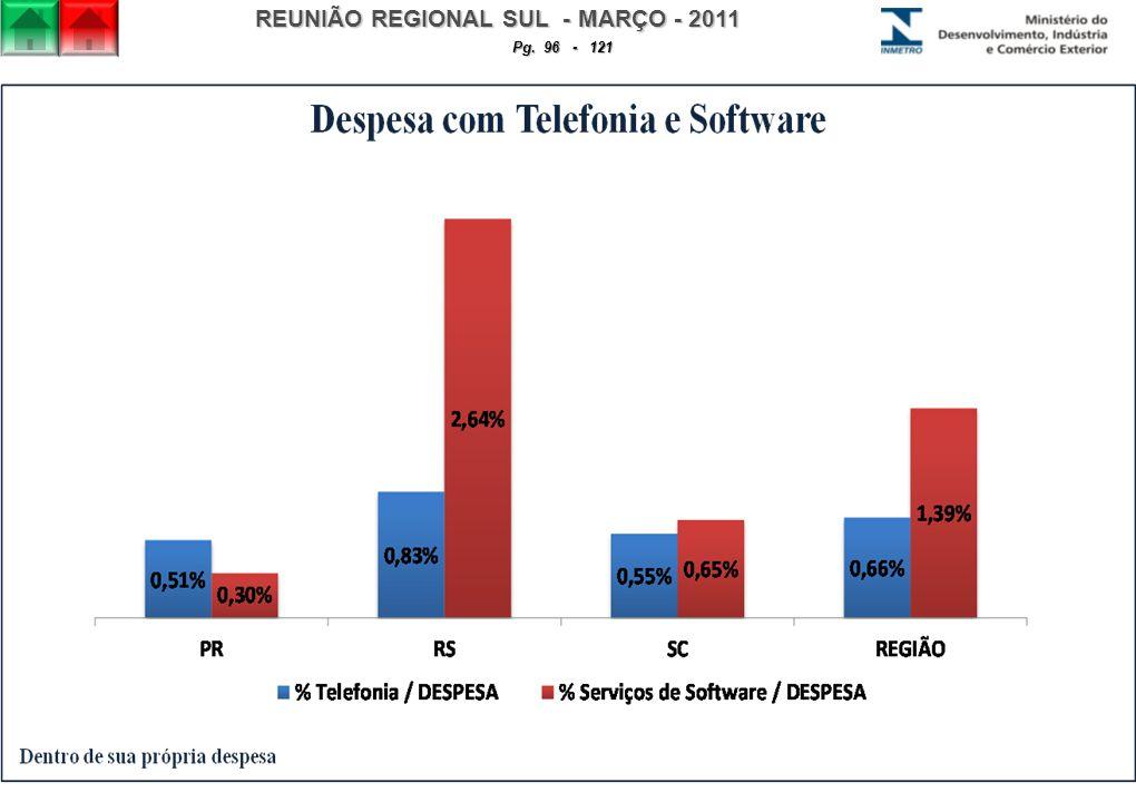 REUNIÃO REGIONAL SUL - MARÇO - 2011 Pg. 96 - 121