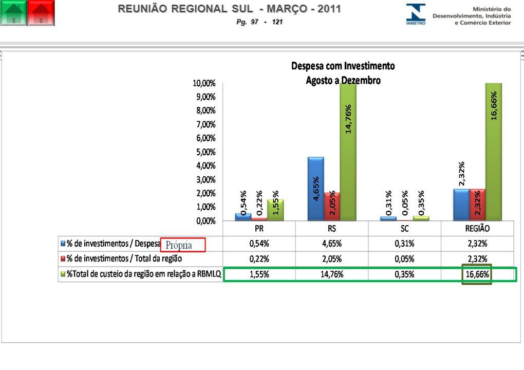 REUNIÃO REGIONAL SUL - MARÇO - 2011 Pg. 97 - 121