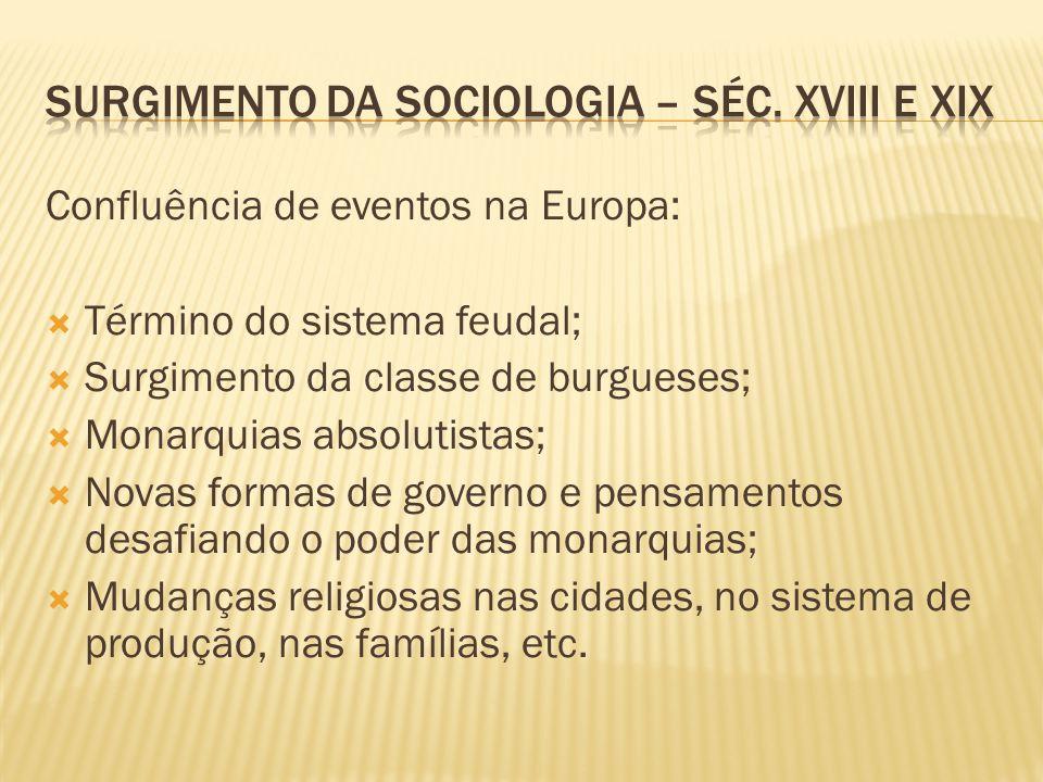 Confluência de eventos na Europa:  Término do sistema feudal;  Surgimento da classe de burgueses;  Monarquias absolutistas;  Novas formas de gover