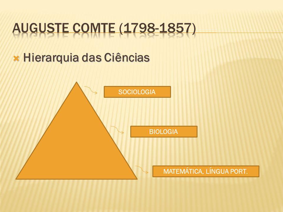  Hierarquia das Ciências MATEMÁTICA, LÍNGUA PORT. BIOLOGIA SOCIOLOGIA