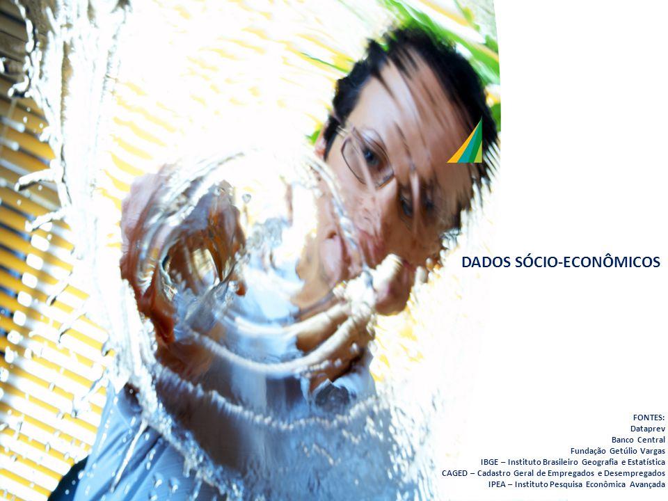 DADOS SÓCIO-ECONÔMICOS FONTES: Dataprev Banco Central Fundação Getúlio Vargas IBGE – Instituto Brasileiro Geografia e Estatística CAGED – Cadastro Geral de Empregados e Desempregados IPEA – Instituto Pesquisa Econômica Avançada