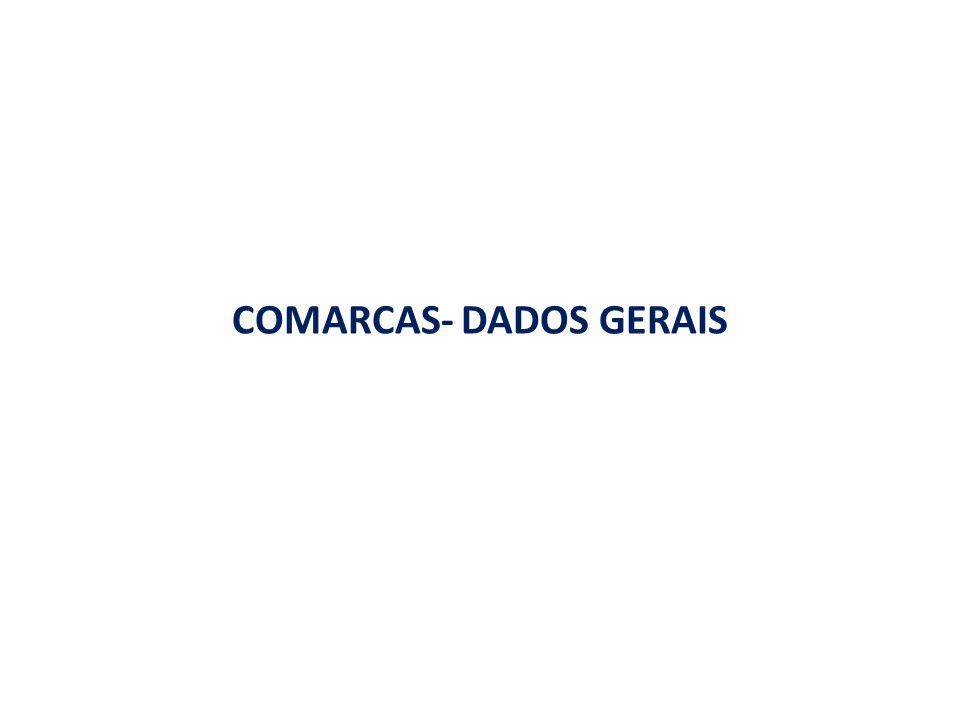 COMARCAS- DADOS GERAIS