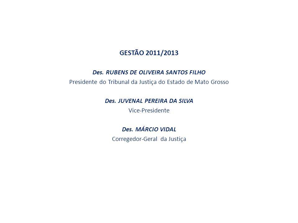 GESTÃO 2011/2013 Des.