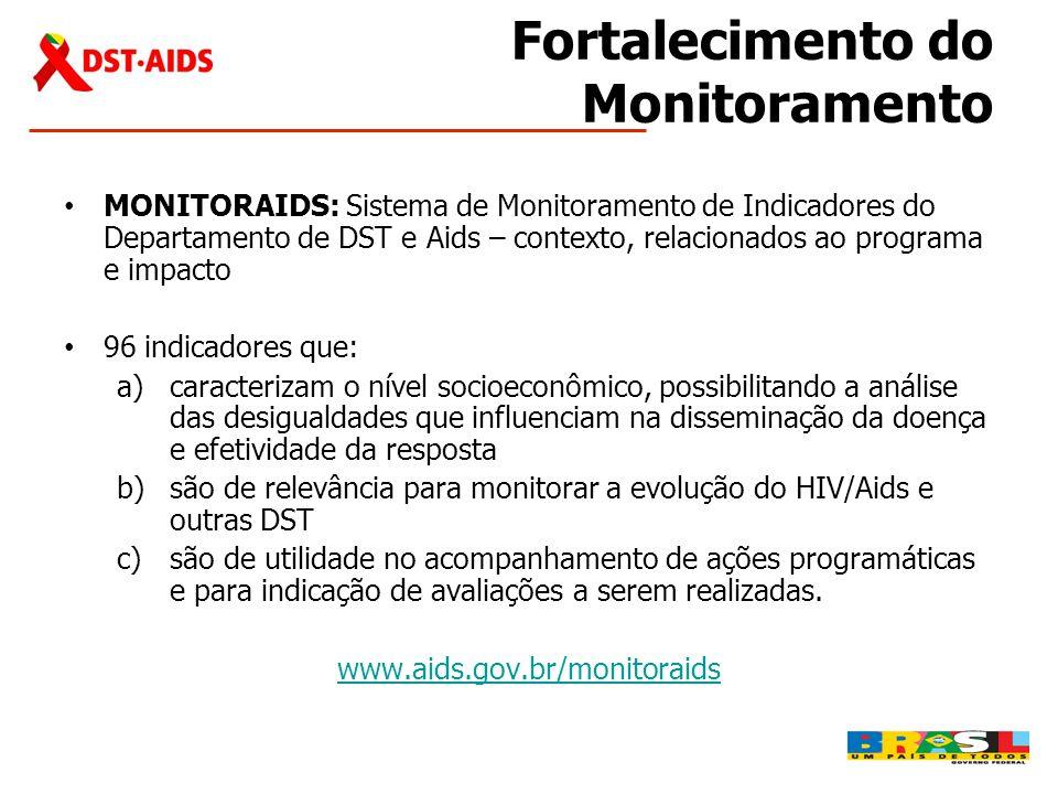 • MONITORAIDS: Sistema de Monitoramento de Indicadores do Departamento de DST e Aids – contexto, relacionados ao programa e impacto • 96 indicadores q