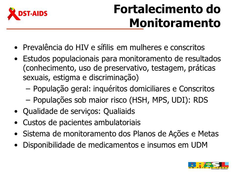 •Prevalência do HIV e sífilis em mulheres e conscritos •Estudos populacionais para monitoramento de resultados (conhecimento, uso de preservativo, tes