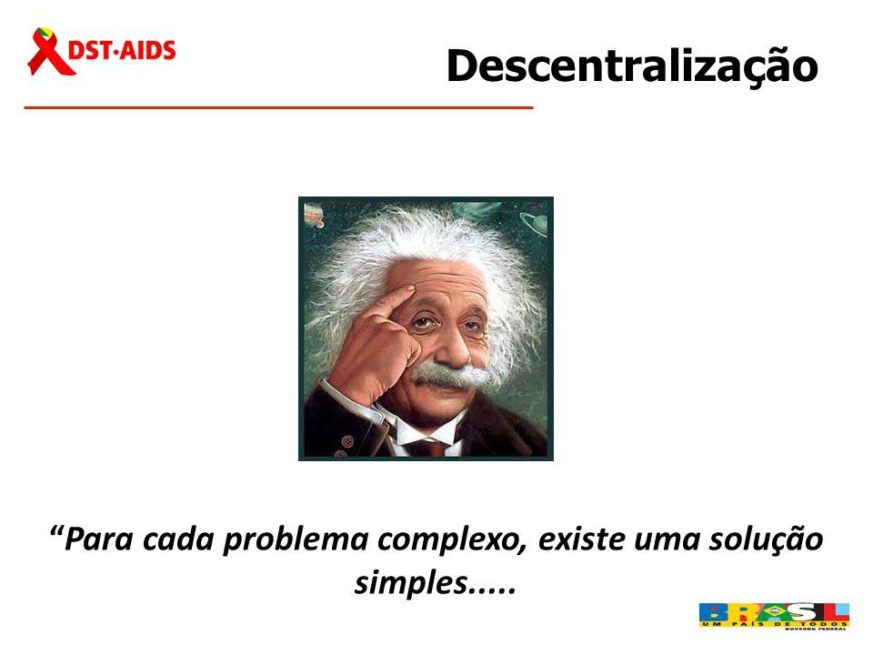"""""""Para cada problema complexo, existe uma solução simples....."""