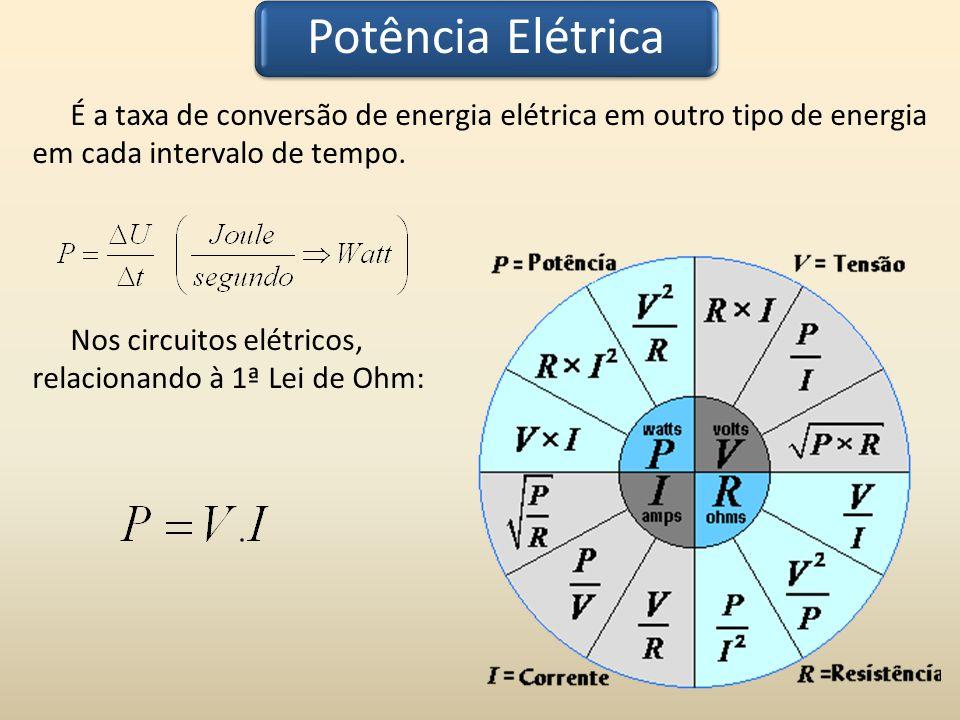 Potência Elétrica É a taxa de conversão de energia elétrica em outro tipo de energia em cada intervalo de tempo. Nos circuitos elétricos, relacionando